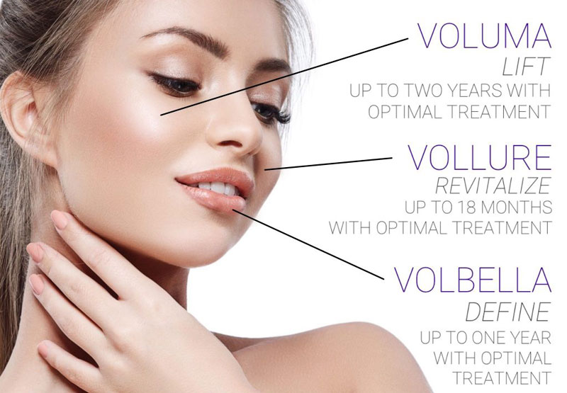 Juvederm-Treatement-Areas